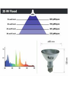 für €79,69, SOLAR RAPTOR 35W PAR30 Flood HID UVB Komplett Set