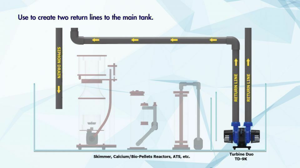 Verwendung um 2 Einlaufleitungen im Aquarium zu erstellen.