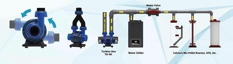 Die Maxspect Turbine Duo Pumpen können als Rückförderpumpen mit doppelter Rückführung im Aquarium verwendet werden, um den Wasserfluss auszugleichen. Es ist auch möglich, einen der beiden Ausgänge zu verwenden um verschiedene Vorrichtungen wie einen Kalk-Reaktor, einen Chaetomorpha-Reaktor, anderen Reaktoren für Harze, Filtrationsmedien oder einen Kühler zu versorgen.