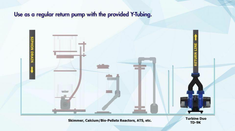 Verwendung als Rückförderpumpe mit dem mitgelieferten Y-Rohr.